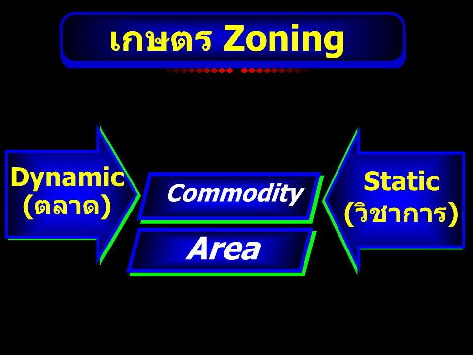 เกษตร Zoning Area Commodity Static (วิชาการ) Dynamic (ตลาด)