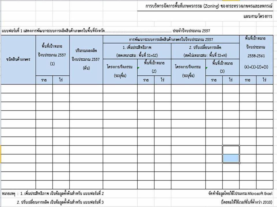 การแข่งขันภาคเกษตรของไทยยุคการเปลี่ยนแปลง ผลิตฐานความรู้ ตลาดนำการผลิต ข้อมูลสารสนเทศ ทำต่อเนื่อง สิ่ง...