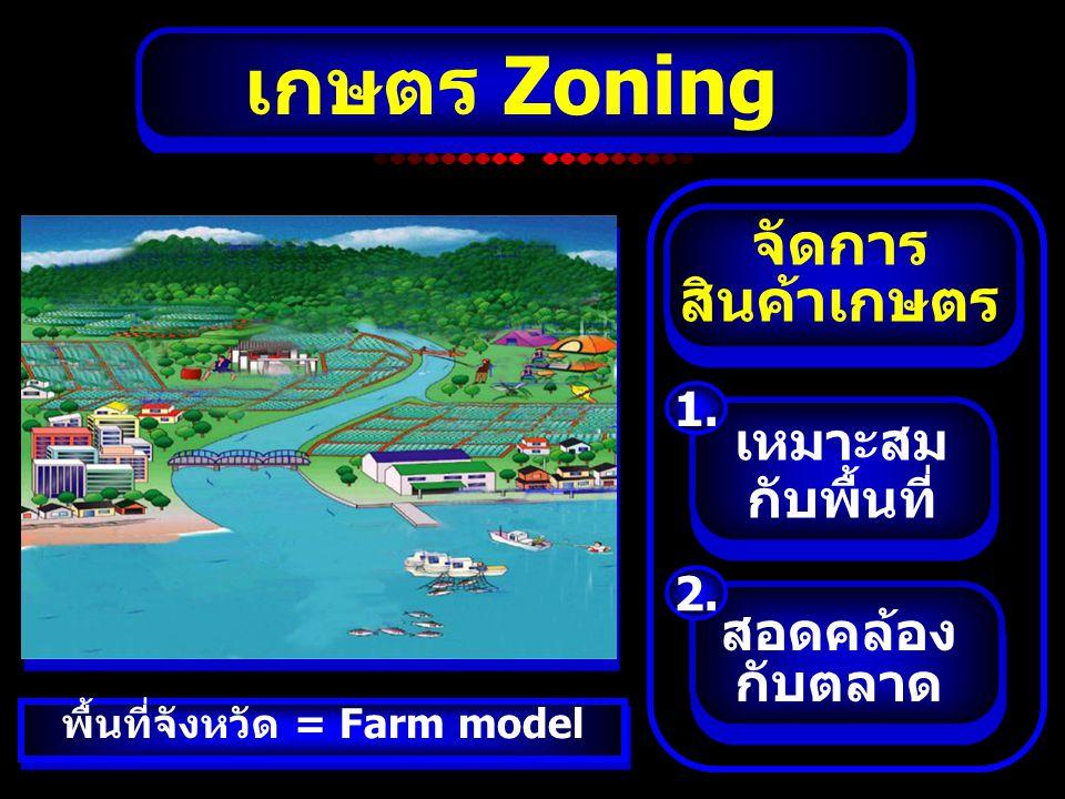 เกษตร Zoning พื้นที่จังหวัด = Farm model จัดการ สินค้าเกษตร เหมาะสม กับพื้นที่ สอดคล้อง กับตลาด 1. 2.