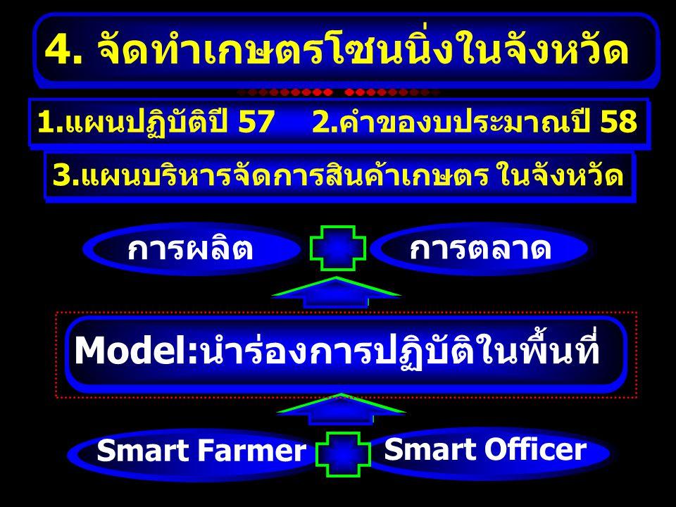 4. จัดทำเกษตรโซนนิ่งในจังหวัด 1.แผนปฏิบัติปี 57 2.คำของบประมาณปี 58 3.แผนบริหารจัดการสินค้าเกษตร ในจังหวัด Model:นำร่องการปฏิบัติในพื้นที่ การผลิต Sma