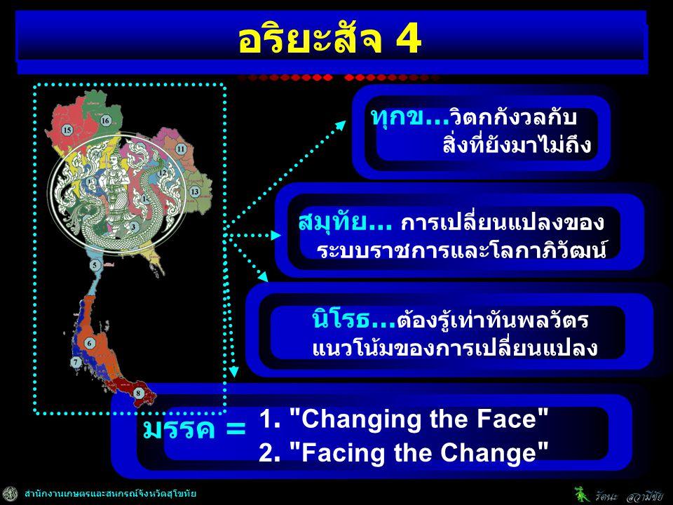 สำนักงานเกษตรและสหกรณ์จังหวัดสุโขทัย Changing the Face (เปลี่ยนสีหน้า) ไม่สามารถ เปลี่ยนแปลงอะไรได้ Facing the Change (เผชิญหน้า กับการเปลี่ยนแปลง) สามารถ เปลี่ยนได้ทุกอย่าง