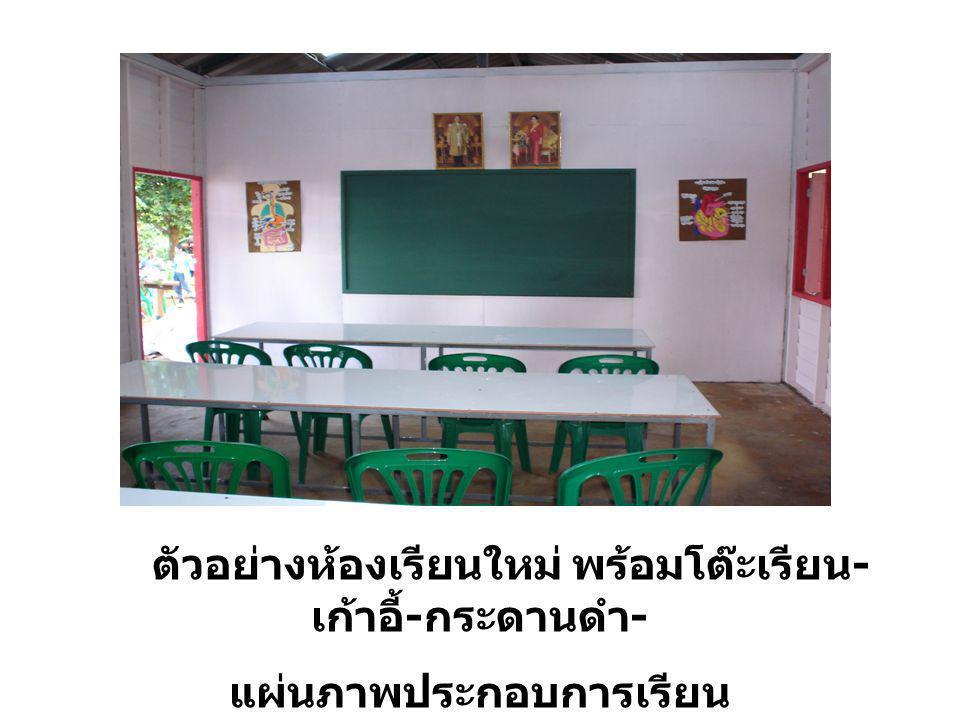 ตัวอย่างห้องเรียนใหม่ พร้อมโต๊ะเรียน - เก้าอี้ - กระดานดำ - แผ่นภาพประกอบการเรียน