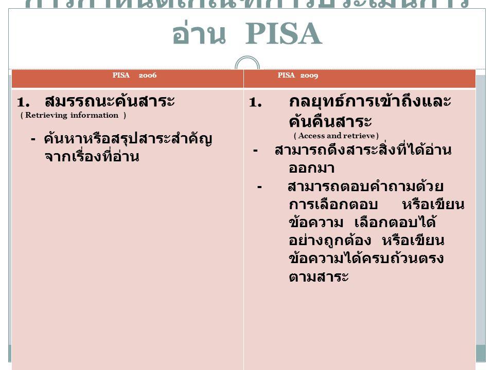 การกำหนดเกณฑ์การประเมินการ อ่าน PISA PISA 2006 PISA 2009 1. สมรรถนะค้นสาระ ( Retrieving information ) - ค้นหาหรือสรุปสาระสำคัญ จากเรื่องที่อ่าน 1. กลย
