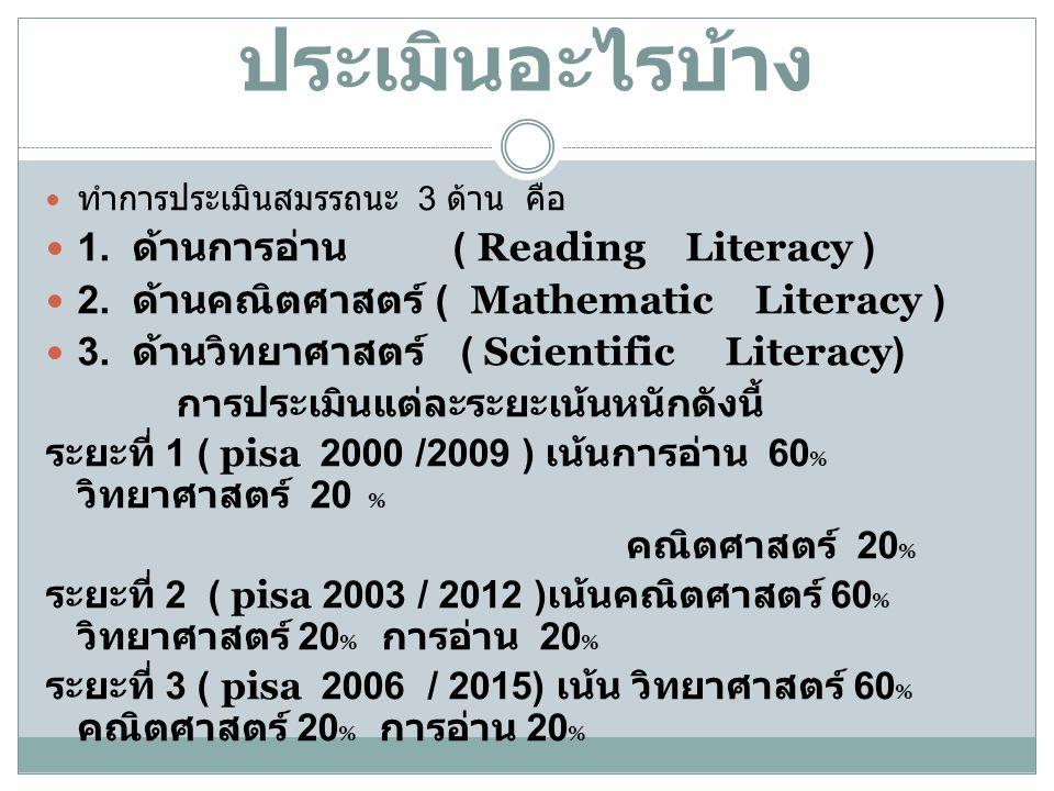 ประเมินอะไรบ้าง ทำการประเมินสมรรถนะ 3 ด้าน คือ 1. ด้านการอ่าน ( Reading Literacy ) 2. ด้านคณิตศาสตร์ ( Mathematic Literacy ) 3. ด้านวิทยาศาสตร์ ( Scie