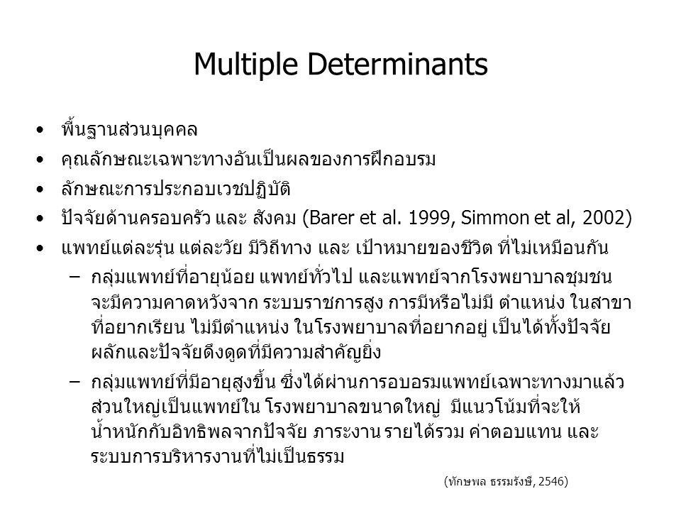 Multiple Determinants พื้นฐานส่วนบุคคล คุณลักษณะเฉพาะทางอันเป็นผลของการฝึกอบรม ลักษณะการประกอบเวชปฏิบัติ ปัจจัยด้านครอบครัว และ สังคม (Barer et al. 19