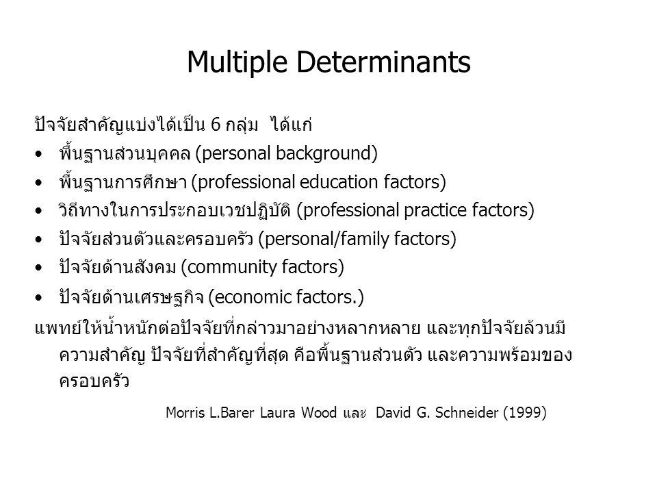 Multiple Determinants ปัจจัยสำคัญแบ่งได้เป็น 6 กลุ่ม ได้แก่ พื้นฐานส่วนบุคคล (personal background) พื้นฐานการศึกษา (professional education factors) วิ