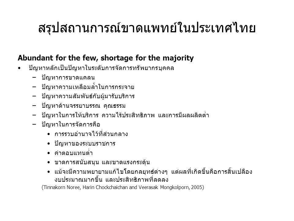 สรุปสถานการณ์ขาดแพทย์ในประเทศไทย Abundant for the few, shortage for the majority ปัญหาหลักเป็นปัญหาในระดับการจัดการทรัพยากรบุคคล –ปัญหาการขาดแคลน –ปัญ