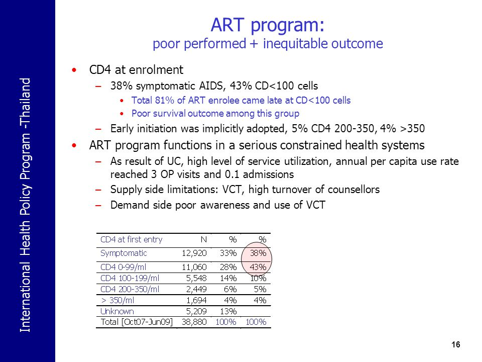 International Health Policy Program -Thailand 16 ART program: poor performed + inequitable outcome CD4 at enrolment – 38% symptomatic AIDS, 43% CD<100 cells Total 81% of ART enrolee came late at CD<100 cells Poor survival outcome among this group – Early initiation was implicitly adopted, 5% CD4 200-350, 4% >350 ART program functions in a serious constrained health systems – As result of UC, high level of service utilization, annual per capita use rate reached 3 OP visits and 0.1 admissions – Supply side limitations: VCT, high turnover of counsellors – Demand side poor awareness and use of VCT