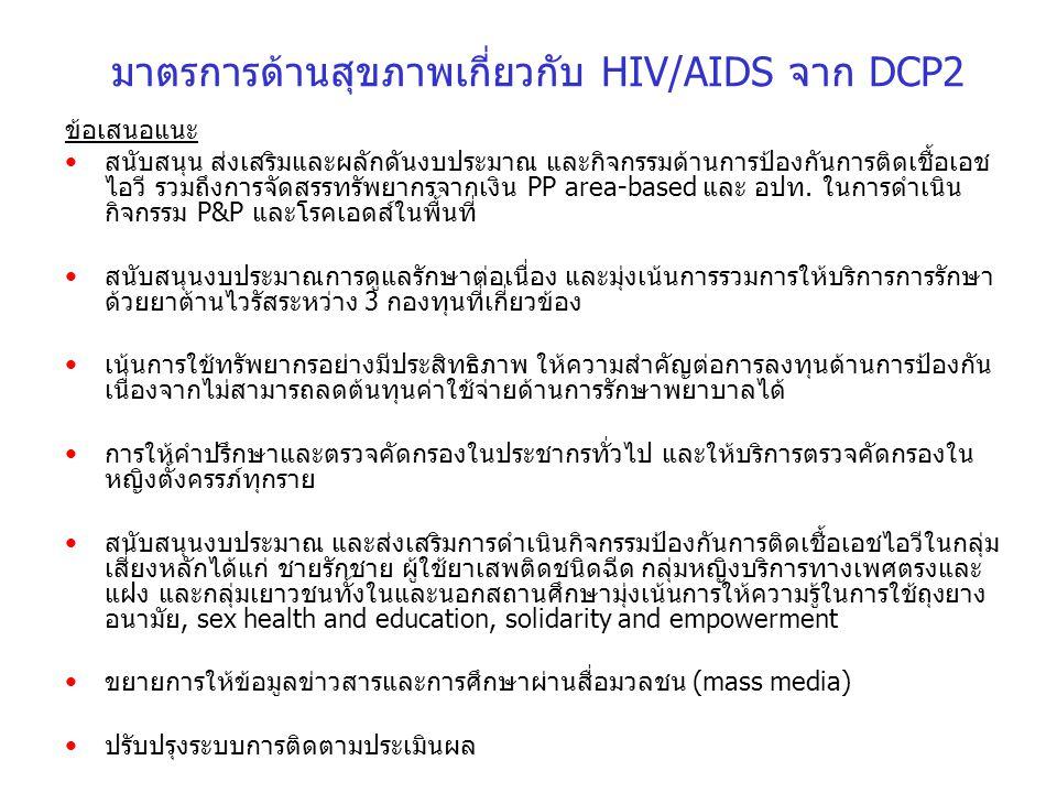 มาตรการด้านสุขภาพเกี่ยวกับ HIV/AIDS จาก DCP2 ข้อเสนอแนะ สนับสนุน ส่งเสริมและผลักดันงบประมาณ และกิจกรรมด้านการป้องกันการติดเชื้อเอช ไอวี รวมถึงการจัดสร