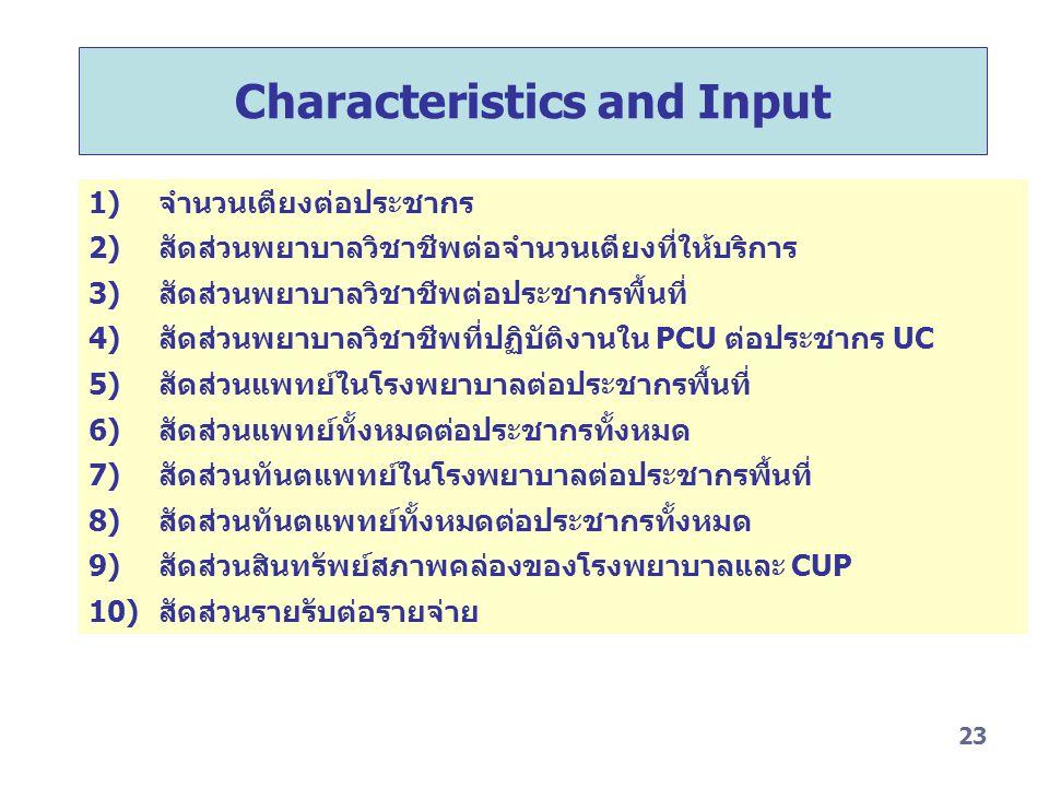 23 Characteristics and Input 1) จำนวนเตียงต่อประชากร 2) สัดส่วนพยาบาลวิชาชีพต่อจำนวนเตียงที่ให้บริการ 3) สัดส่วนพยาบาลวิชาชีพต่อประชากรพื้นที่ 4) สัดส่วนพยาบาลวิชาชีพที่ปฏิบัติงานใน PCU ต่อประชากร UC 5) สัดส่วนแพทย์ในโรงพยาบาลต่อประชากรพื้นที่ 6) สัดส่วนแพทย์ทั้งหมดต่อประชากรทั้งหมด 7) สัดส่วนทันตแพทย์ในโรงพยาบาลต่อประชากรพื้นที่ 8) สัดส่วนทันตแพทย์ทั้งหมดต่อประชากรทั้งหมด 9) สัดส่วนสินทรัพย์สภาพคล่องของโรงพยาบาลและ CUP 10) สัดส่วนรายรับต่อรายจ่าย