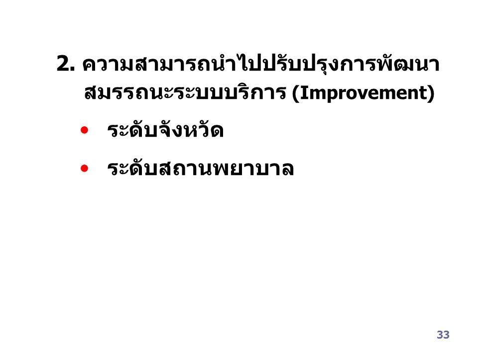 33 2. ความสามารถนำไปปรับปรุงการพัฒนา สมรรถนะระบบบริการ (Improvement) ระดับจังหวัด ระดับสถานพยาบาล