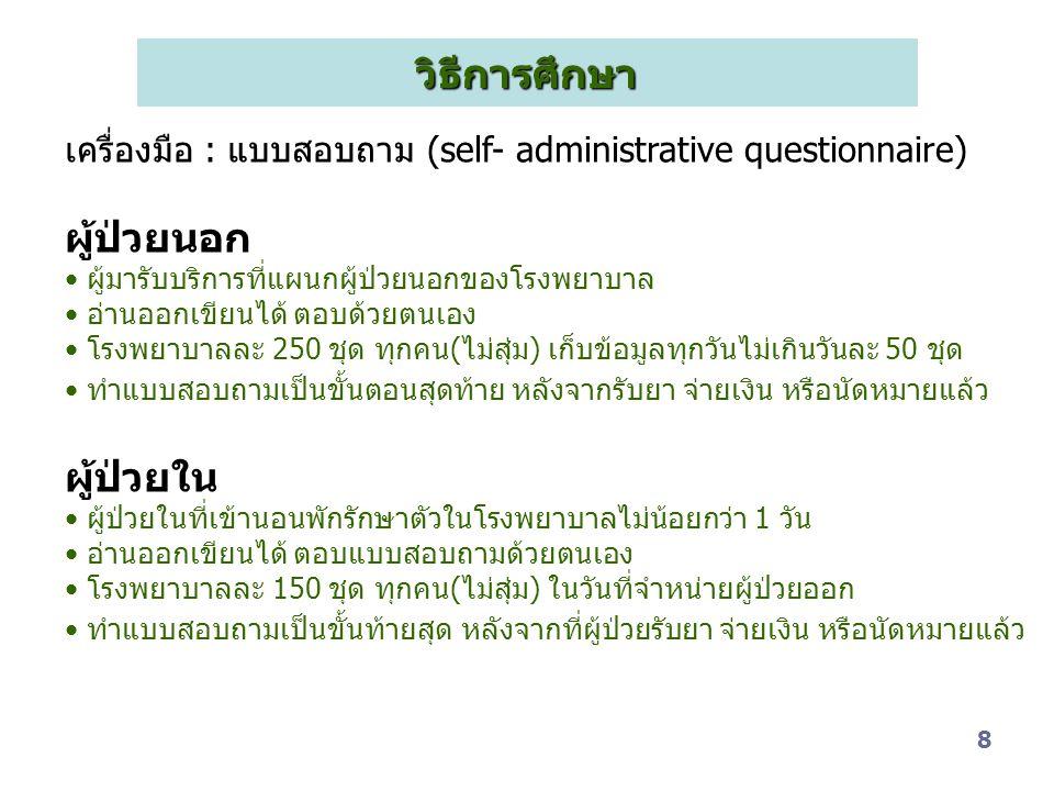 8 วิธีการศึกษา เครื่องมือ : แบบสอบถาม (self- administrative questionnaire) ผู้ป่วยนอก ผู้มารับบริการที่แผนกผู้ป่วยนอกของโรงพยาบาล อ่านออกเขียนได้ ตอบด้วยตนเอง โรงพยาบาลละ 250 ชุด ทุกคน(ไม่สุ่ม) เก็บข้อมูลทุกวันไม่เกินวันละ 50 ชุด ทำแบบสอบถามเป็นขั้นตอนสุดท้าย หลังจากรับยา จ่ายเงิน หรือนัดหมายแล้ว ผู้ป่วยใน ผู้ป่วยในที่เข้านอนพักรักษาตัวในโรงพยาบาลไม่น้อยกว่า 1 วัน อ่านออกเขียนได้ ตอบแบบสอบถามด้วยตนเอง โรงพยาบาลละ 150 ชุด ทุกคน(ไม่สุ่ม) ในวันที่จำหน่ายผู้ป่วยออก ทำแบบสอบถามเป็นขั้นท้ายสุด หลังจากที่ผู้ป่วยรับยา จ่ายเงิน หรือนัดหมายแล้ว