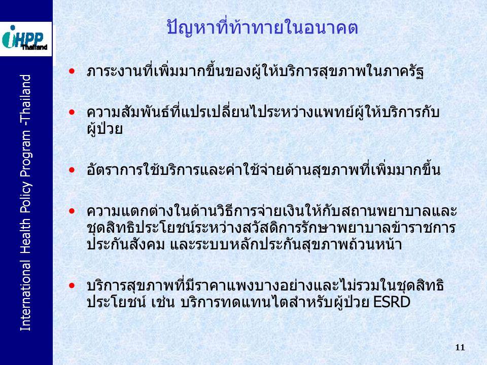 International Health Policy Program -Thailand 11 ปัญหาที่ท้าทายในอนาคต ภาระงานที่เพิ่มมากขึ้นของผู้ให้บริการสุขภาพในภาครัฐ ความสัมพันธ์ที่แปรเปลี่ยนไป