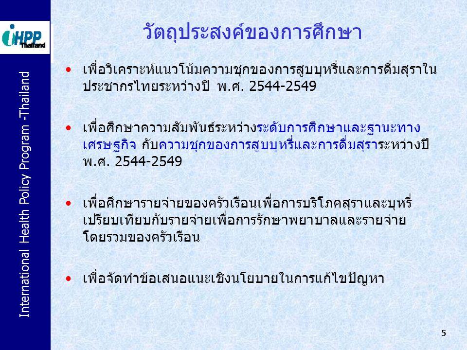 International Health Policy Program -Thailand 5 วัตถุประสงค์ของการศึกษา เพื่อวิเคราะห์แนวโน้มความชุกของการสูบบุหรี่และการดื่มสุราใน ประชากรไทยระหว่างป