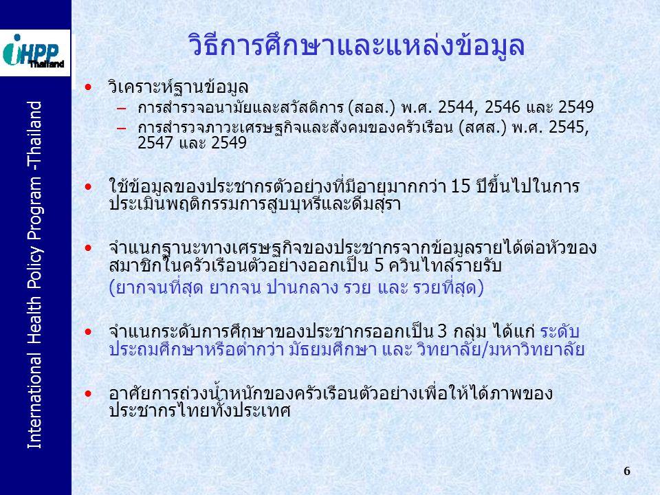 International Health Policy Program -Thailand 6 วิธีการศึกษาและแหล่งข้อมูล วิเคราะห์ฐานข้อมูล – การสำรวจอนามัยและสวัสดิการ (สอส.) พ.ศ. 2544, 2546 และ