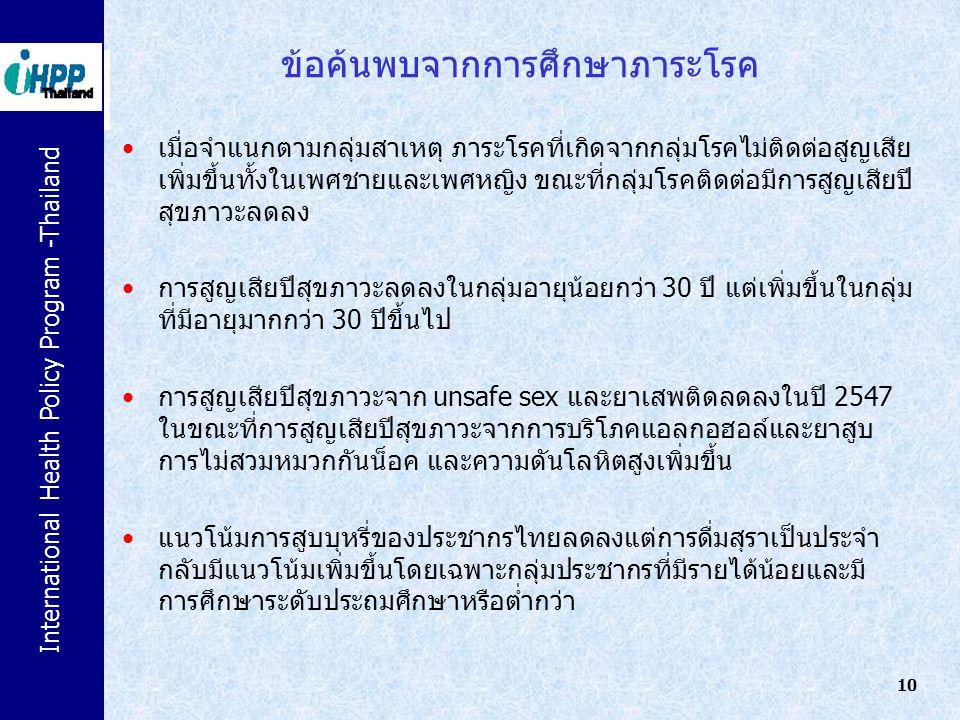 International Health Policy Program -Thailand 10 ข้อค้นพบจากการศึกษาภาระโรค เมื่อจำแนกตามกลุ่มสาเหตุ ภาระโรคที่เกิดจากกลุ่มโรคไม่ติดต่อสูญเสีย เพิ่มขึ