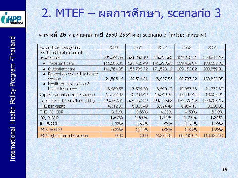 International Health Policy Program -Thailand 19 ตารางที่ 26 รายจ่ายสุขภาพปี 2550-2554 ตาม scenario 3 (หน่วย: ล้านบาท) 2. MTEF – ผลการศึกษา, scenario