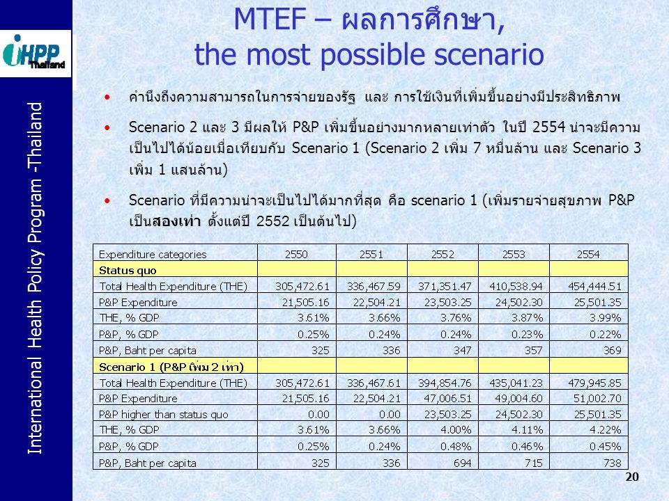 International Health Policy Program -Thailand 20 คำนึงถึงความสามารถในการจ่ายของรัฐ และ การใช้เงินที่เพิ่มขึ้นอย่างมีประสิทธิภาพ Scenario 2 และ 3 มีผลใ