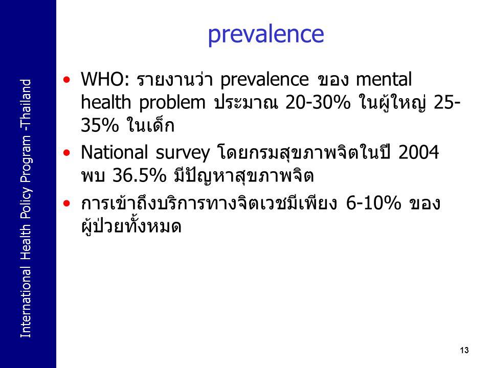 International Health Policy Program -Thailand 13 prevalence WHO: รายงานว่า prevalence ของ mental health problem ประมาณ 20-30% ในผู้ใหญ่ 25- 35% ในเด็ก