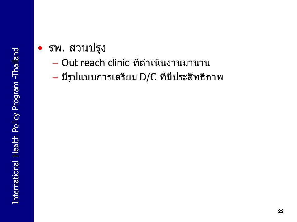 International Health Policy Program -Thailand 22 รพ. สวนปรุง – Out reach clinic ที่ดำเนินงานมานาน – มีรูปแบบการเตรียม D/C ที่มีประสิทธิภาพ