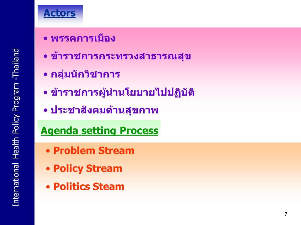 International Health Policy Program -Thailand 7 Actors พรรคการเมือง ข้าราชการกระทรวงสาธารณสุข กลุ่มนักวิชาการ ข้าราชการผู้นำนโยบายไปปฏิบัติ ประชาสังคม