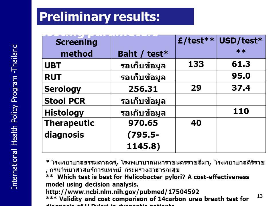 International Health Policy Program -Thailand 13 * โรงพยาบาลธรรมศาสตร์, โรงพยาบาลมหาราชนครราชสีมา, โรงพยาบาลศิริราช, กรมวิทยาศาสตร์การแพทย์ กระทรวงสาธ