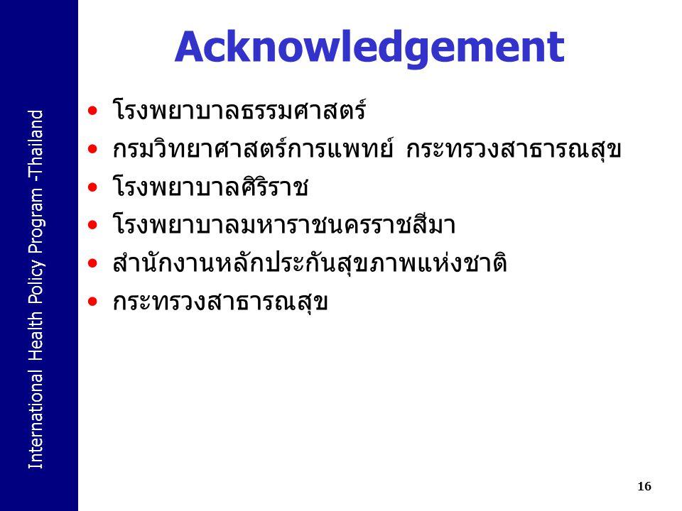 International Health Policy Program -Thailand Acknowledgement โรงพยาบาลธรรมศาสตร์ กรมวิทยาศาสตร์การแพทย์ กระทรวงสาธารณสุข โรงพยาบาลศิริราช โรงพยาบาลมห