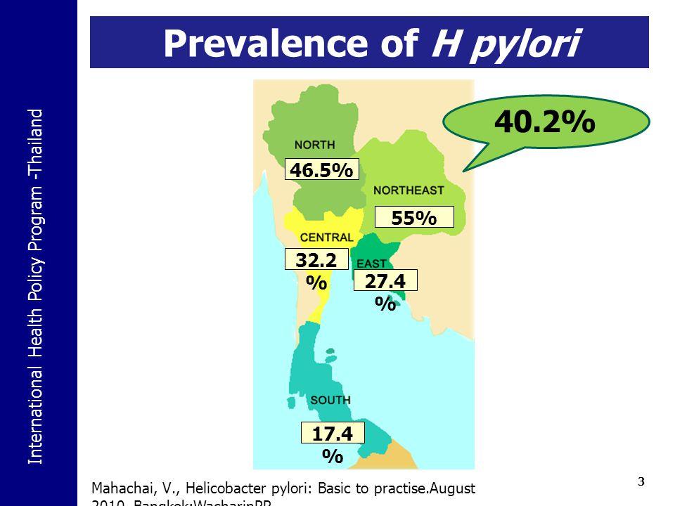 International Health Policy Program -Thailand 14 Preliminary Results: cost- effective (Baht/QALY) วิธีวินิจฉัยต้นทุนต่อคุณภาพชีวิต ( บาทต่อ QALY) ราคาต้นทุนต่างประเทศ ราคาต้นทุน ในประเทศ UBT 9,377.65 อยู่ระหว่างเก็บข้อมูล RUT + Histology 32,250.84 อยู่ระหว่างเก็บข้อมูล Serology 6,954.55 2,581.53 Therapeutic diagnosis 2,471.29 1,332.64