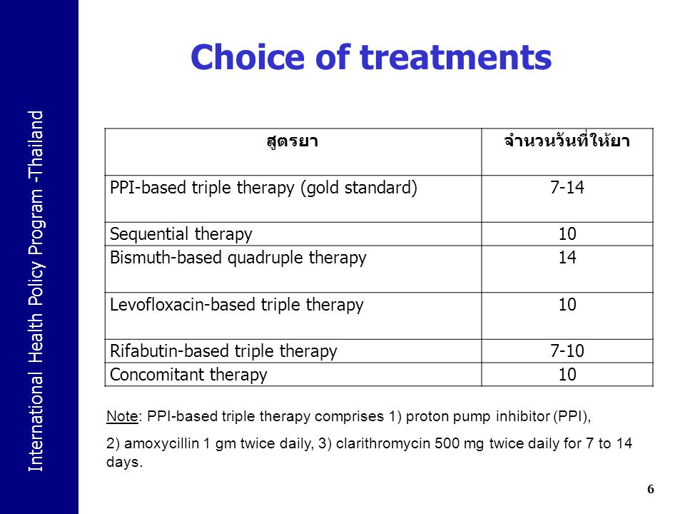 International Health Policy Program -Thailand Choice of treatments 6 สูตรยาจำนวนวันที่ให้ยา PPI-based triple therapy (gold standard)7-14 Sequential th