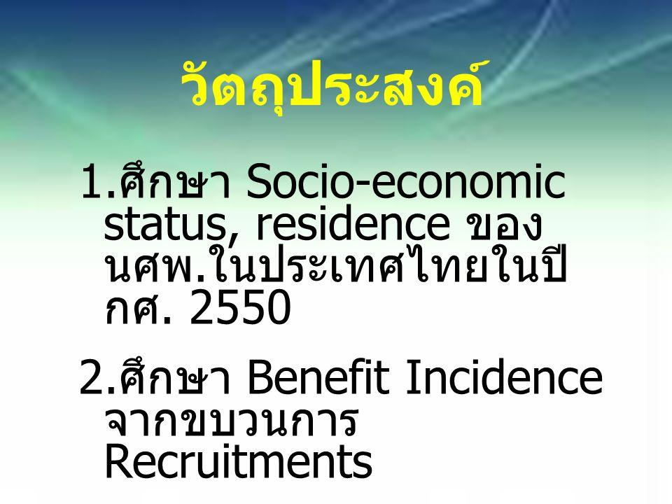 วัตถุประสงค์ 1. ศึกษา Socio-economic status, residence ของ นศพ.