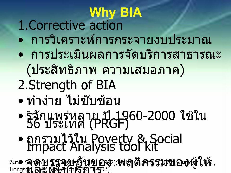 Why BIA 1.Corrective action การวิเคราะห์การกระจายงบประมาณ การประเมินผลการจัดบริการสาธารณะ ( ประสิทธิภาพ ความเสมอภาค ) 2.Strength of BIA ทำง่าย ไม่ซับซ้อน รู้จักแพร่หลาย ปี 1960-2000 ใช้ใน 56 ประเทศ (PRGF) ถูกรวมไว้ใน Poverty & Social Impact Analysis tool kit จุดบรรจบกันของ พฤติกรรมของผู้ให้ และผู้ใช้บริการ ที่มา : Selden M.S., Wasylenko J.M.