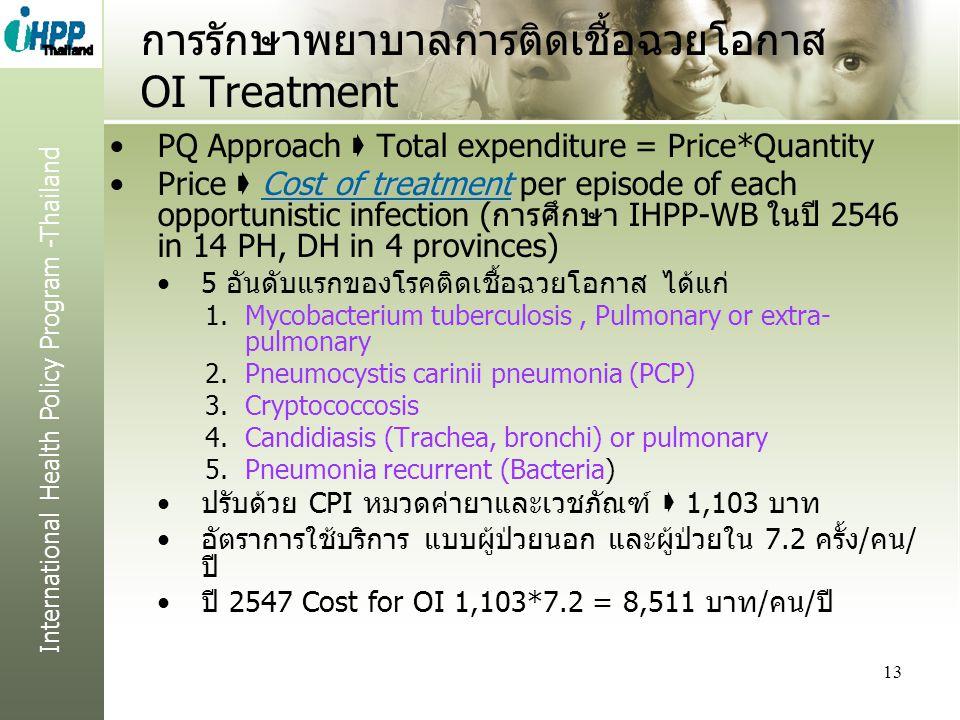 International Health Policy Program -Thailand การรักษาพยาบาลการติดเชื้อฉวยโอกาส OI Treatment PQ Approach  Total expenditure = Price*Quantity Cost of treatmentPrice  Cost of treatment per episode of each opportunistic infection (การศึกษา IHPP-WB ในปี 2546 in 14 PH, DH in 4 provinces) 5 อันดับแรกของโรคติดเชื้อฉวยโอกาส ได้แก่ 1.Mycobacterium tuberculosis, Pulmonary or extra- pulmonary 2.Pneumocystis carinii pneumonia (PCP) 3.Cryptococcosis 4.Candidiasis (Trachea, bronchi) or pulmonary 5.Pneumonia recurrent (Bacteria) ปรับด้วย CPI หมวดค่ายาและเวชภัณฑ์  1,103 บาท อัตราการใช้บริการ แบบผู้ป่วยนอก และผู้ป่วยใน 7.2 ครั้ง/คน/ ปี ปี 2547 Cost for OI 1,103*7.2 = 8,511 บาท/คน/ปี 13