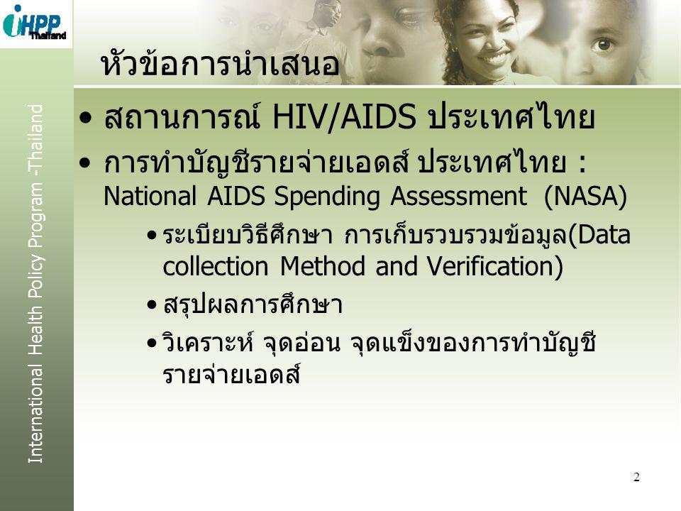 International Health Policy Program -Thailand หัวข้อการนำเสนอ สถานการณ์ HIV/AIDS ประเทศไทย การทำบัญชีรายจ่ายเอดส์ ประเทศไทย : National AIDS Spending A