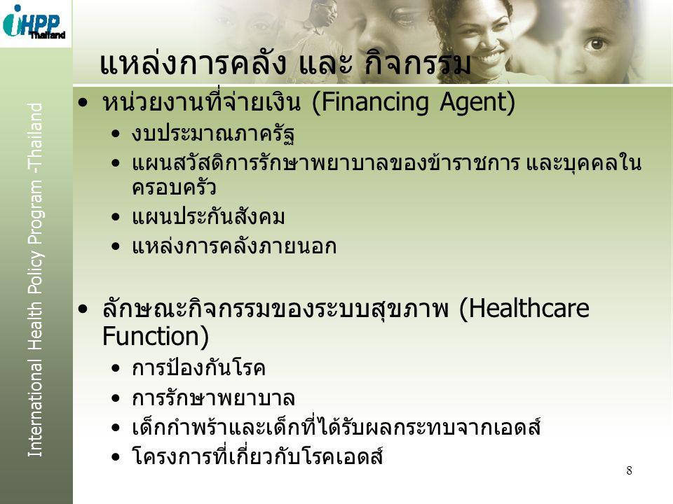 International Health Policy Program -Thailand แหล่งการคลัง และ กิจกรรม หน่วยงานที่จ่ายเงิน (Financing Agent) งบประมาณภาครัฐ แผนสวัสดิการรักษาพยาบาลของข้าราชการ และบุคคลใน ครอบครัว แผนประกันสังคม แหล่งการคลังภายนอก ลักษณะกิจกรรมของระบบสุขภาพ (Healthcare Function) การป้องกันโรค การรักษาพยาบาล เด็กกำพร้าและเด็กที่ได้รับผลกระทบจากเอดส์ โครงการที่เกี่ยวกับโรคเอดส์ 8