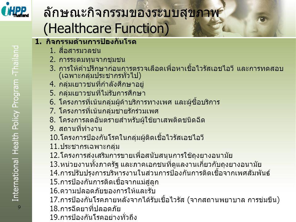 International Health Policy Program -Thailand 9 ลักษณะกิจกรรมของระบบสุขภาพ (Healthcare Function) 1.กิจกรรมด้านการป้องกันโรค 1.สื่อสารมวลชน 2.การระดมทุนจากชุมชน 3.การให้คำปรึกษาก่อนการตรวจเลือดเพื่อหาเชื้อไวรัสเอชไอวี และการทดสอบ (เฉพาะกลุ่มประชากรทั่วไป) 4.กลุ่มเยาวชนที่กำลังศึกษาอยู่ 5.กลุ่มเยาวชนที่ไม่รับการศึกษา 6.โครงการที่เน้นกลุ่มผู้ค้าบริการทางเพศ และผู้ซื้อบริการ 7.โครงการที่เน้นกลุ่มชายรักร่วมเพศ 8.โครงการลดอันตรายสำหรับผู้ใช้ยาเสพติดชนิดฉีด 9.สถานที่ทำงาน 10.โครงการป้องกันโรคในกลุ่มผู้ติดเชื้อไวรัสเอชไอวี 11.ประชากรเฉพาะกลุ่ม 12.โครงการส่งเสริมการขายเพื่อสนับสนุนการใช้ถุงยางอนามัย 13.หน่วยงานทั้งภาครัฐ และภาคเอกชนที่ดูแลงานเกี่ยวกับถุงยางอนามัย 14.การปรับปรุงการบริหารงานในส่วนการป้องกันการติดเชื้อจากเพศสัมพันธ์ 15.การป้องกันการติดเชื้อจากแม่สู่ลูก 16.ความปลอดภัยของการให้และรับ 17.การป้องกันโรคภายหลังจากได้รับเชื้อไวรัส (จากสถานพยาบาล การข่มขืน) 18.การฉีดยาที่ปลอดภัย 19.การป้องกันโรคอย่างทั่วถึง