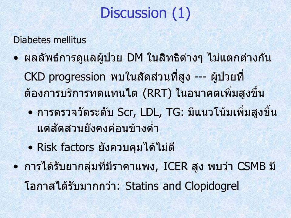 Diabetes mellitus ผลลัพธ์การดูแลผู้ป่วย DM ในสิทธิต่างๆ ไม่แตกต่างกัน CKD progression พบในสัดส่วนที่สูง --- ผู้ป่วยที่ ต้องการบริการทดแทนไต (RRT) ในอน