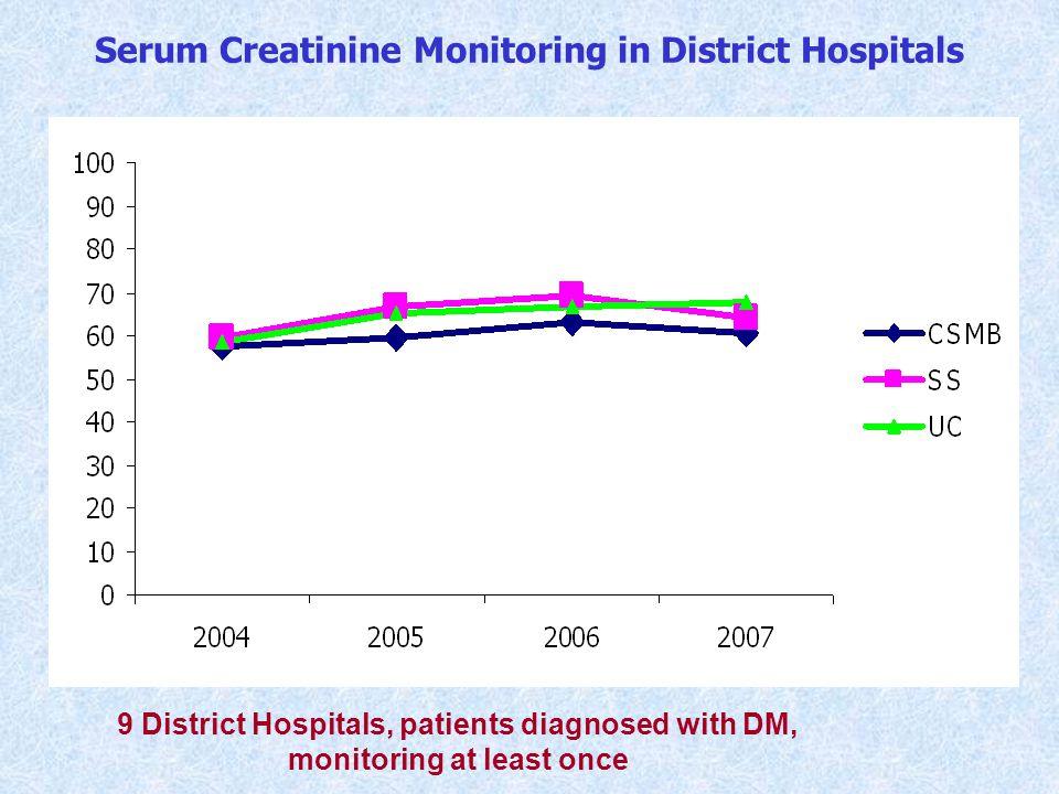 ANLL induction treatment from Adult Hematological Malignancy Registry, Thailand Number of patients N 581 Palliative care/ no chemo RX Chemotherapy ADR+Ara a IDR+Ara b OtherM3 Rx c UC33636.9%22.0%20.2%8.3%12.5% SSS667.6%21.2%47.0%4.6%19.7% CSMBS11929.4%17.7%30.3%16.8%5.9% ROP6031.7%13.3%30.0%11.7%13.3% a ADR+Ara: Adriamycin 3 days + Cytarabine 7 days b IDR+Ara: Idarubicin 3 days + Cytarabine 7 days c M3 (acute promyelocytic leukemia) Rx: All-trans retinoic acid or AsO 3 (+ADR or IDR)