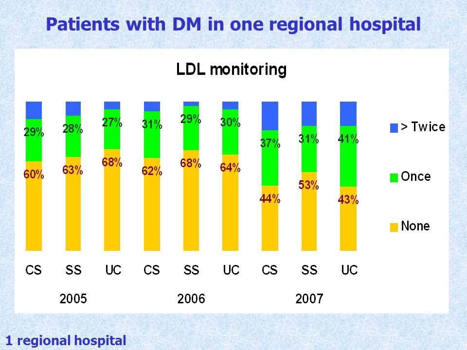มี practice variations ระหว่างระบบประกันสุขภาพทั้ง 3 ระบบ โดย ผลลัพธ์ทางด้านสุขภาพพบว่าไม่มีความแตกต่างกันอย่างมีนัยสำคัญ แต่พบว่า สวัสดิการรักษาพยาบาลข้าราชการจ่ายแพงกว่าอีก 2 ระบบ สถานการณ์การเพิ่มขึ้นของภาระโรคที่เกิดจาก โรคไม่ติดต่อและโรคที่ เกิดจากพฤติกรรมของประชาชน แต่ระบบบริการสุขภาพในปัจจุบันยังขาดประสิทธิภาพและ ประสิทธิผลในการดูแลผู้ป่วยโรคเรื้อรังและการดูแลผู้ป่วยอย่างต่อเนื่อง – ยังเน้นการจ่ายยา – ประชาชนยังขาดความรู้และไม่สามารถพึ่งตนเอง – มาตรฐานการรักษาเน้นเรื่อง medical careและพึ่งพาองค์ความรู้จาก ต่างประเทศ Policy discussion (1)