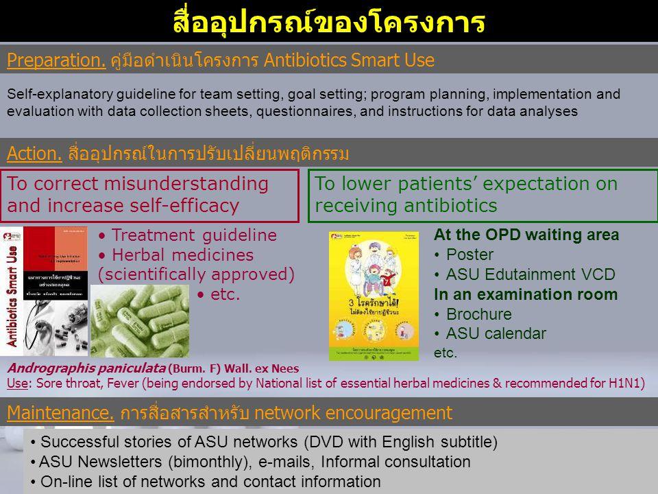 Page 14 สื่ออุปกรณ์ของโครงการ Maintenance. การสื่อสารสำหรับ network encouragement Successful stories of ASU networks (DVD with English subtitle) ASU N