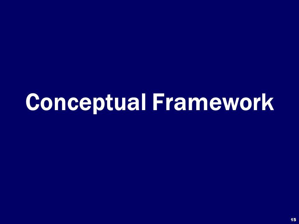 15 Conceptual Framework