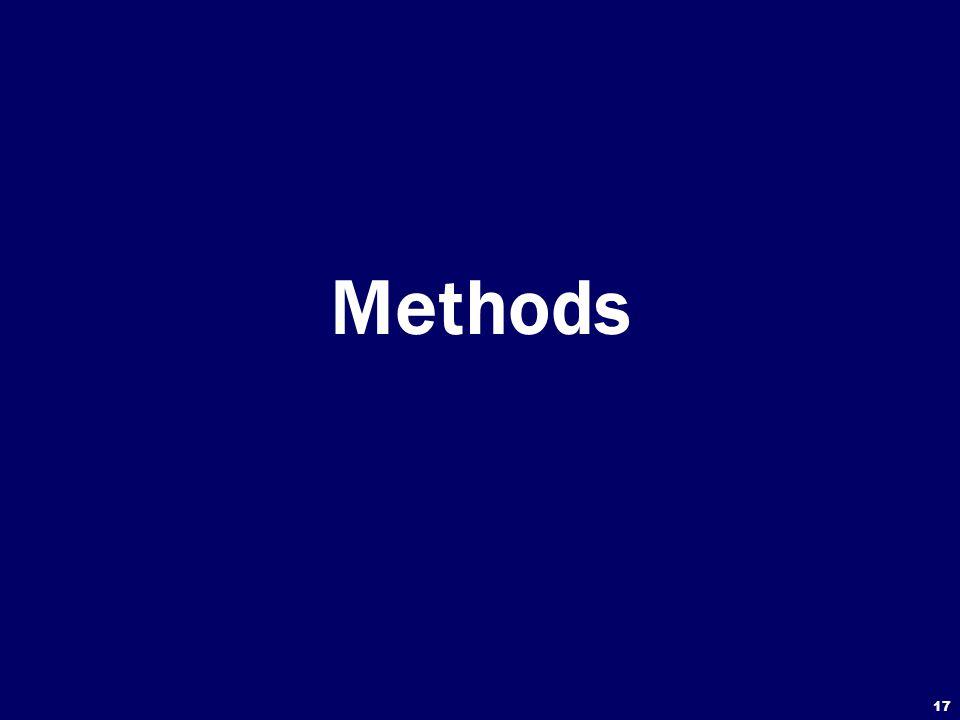 17 Methods