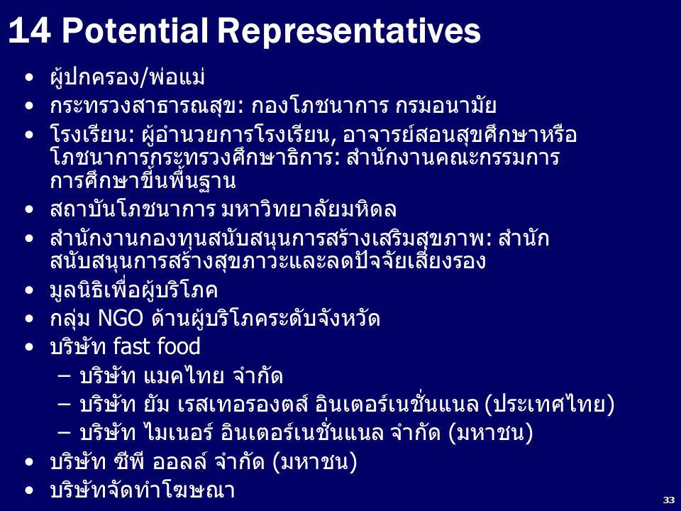 33 14 Potential Representatives ผู้ปกครอง/พ่อแม่ กระทรวงสาธารณสุข: กองโภชนาการ กรมอนามัย โรงเรียน: ผู้อำนวยการโรงเรียน, อาจารย์สอนสุขศึกษาหรือ โภชนากา
