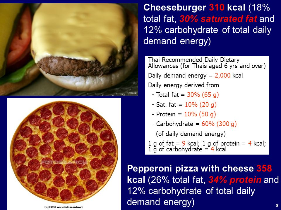 8 Cheeseburger 310 kcal (18% total fat, 30% saturated fat and 12% carbohydrate of total daily demand energy) Thai Recommended Daily Dietary Allowances (for Thais aged 6 yrs and over) Daily demand energy = 2,000 kcal Daily energy derived from - Total fat = 30% (65 g) - Sat.