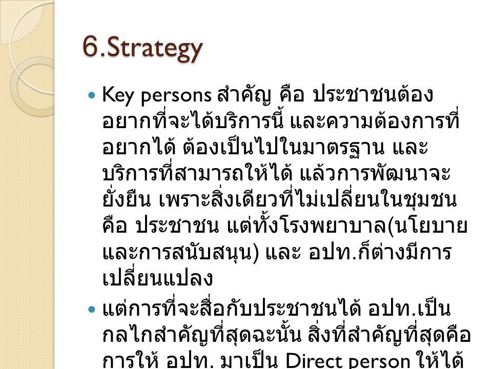 6.Strategy Key persons สำคัญ คือ ประชาชนต้อง อยากที่จะได้บริการนี้ และความต้องการที่ อยากได้ ต้องเป็นไปในมาตรฐาน และ บริการที่สามารถให้ได้ แล้วการพัฒน