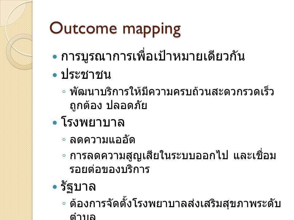 Outcome mapping การบูรณาการเพื่อเป้าหมายเดียวกัน ประชาชน ◦ พัฒนาบริการให้มีความครบถ้วนสะดวกรวดเร็ว ถูกต้อง ปลอดภัย โรงพยาบาล ◦ ลดความแออัด ◦ การลดความ