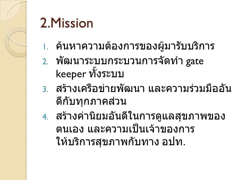 2.Mission 1. ค้นหาความต้องการของผู้มารับบริการ 2. พัฒนาระบบกระบวนการจัดทำ gate keeper ทั้งระบบ 3. สร้างเครือข่ายพัฒนา และความร่วมมืออัน ดีกับทุกภาคส่ว