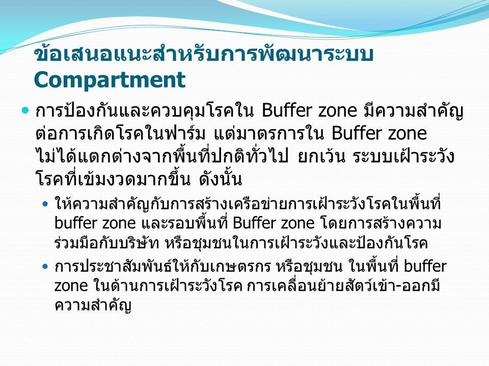 ข้อเสนอแนะสำหรับการพัฒนาระบบ Compartment การป้องกันและควบคุมโรคใน Buffer zone มีความสำคัญ ต่อการเกิดโรคในฟาร์ม แต่มาตรการใน Buffer zone ไม่ได้แตกต่างจ