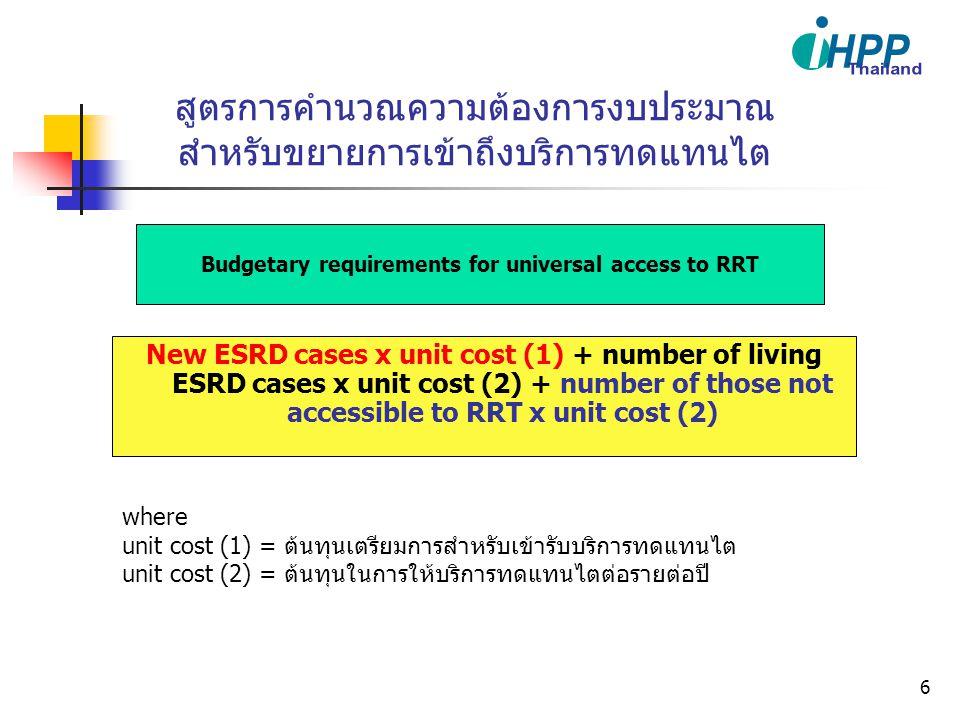 6 สูตรการคำนวณความต้องการงบประมาณ สำหรับขยายการเข้าถึงบริการทดแทนไต New ESRD cases x unit cost (1) + number of living ESRD cases x unit cost (2) + num