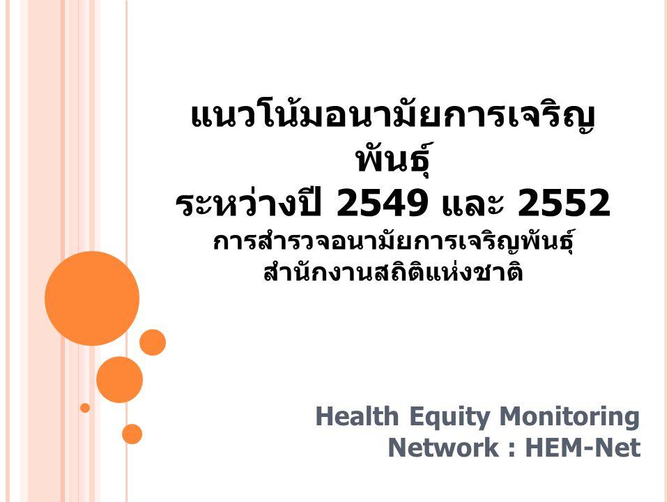แนวโน้มอนามัยการเจริญ พันธุ์ ระหว่างปี 2549 และ 2552 การสำรวจอนามัยการเจริญพันธุ์ สำนักงานสถิติแห่งชาติ Health Equity Monitoring Network : HEM-Net
