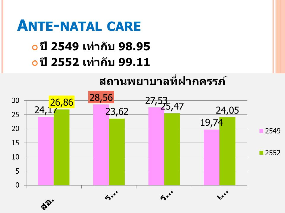 D ELIVERY CARE Skilled birth attendant